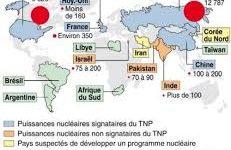 Nucléaire encore... toujours ?